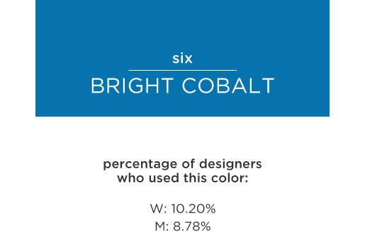 bright cobalt pantone
