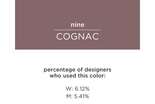 cognac pantone