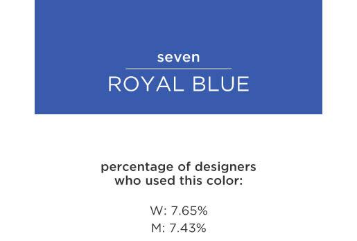 royal blue pantone