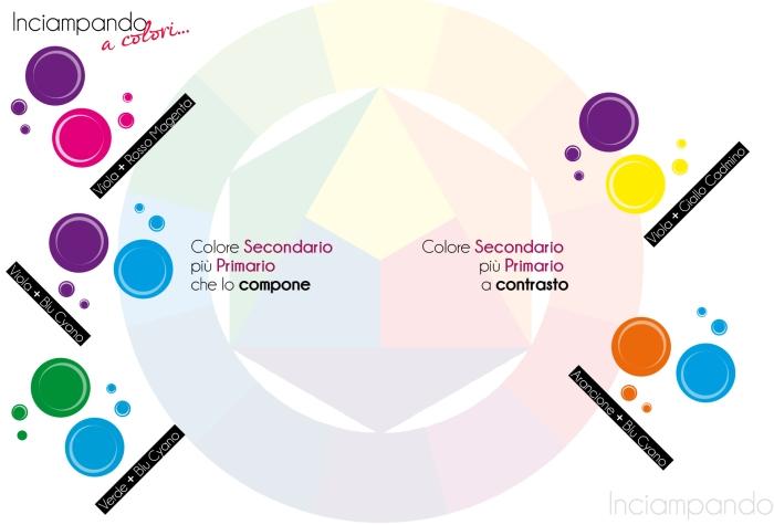 colori inciampando